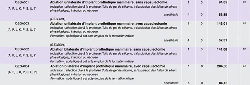 Ablation_Implants-CCAM