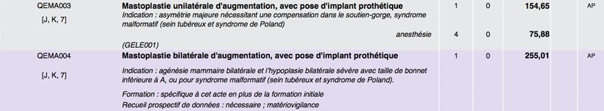 Augmentation_mammaire_CCAM