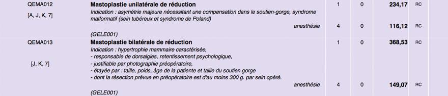 Plastie_mammaire_CCAM